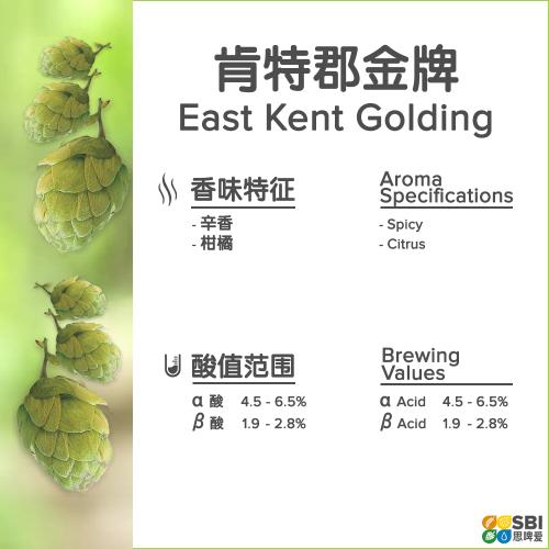 East Kent Golding