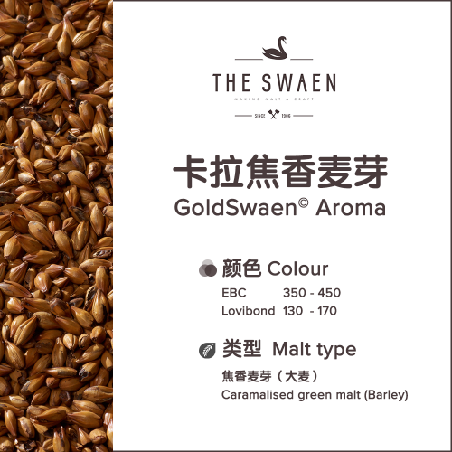 GoldSwaen© Aroma